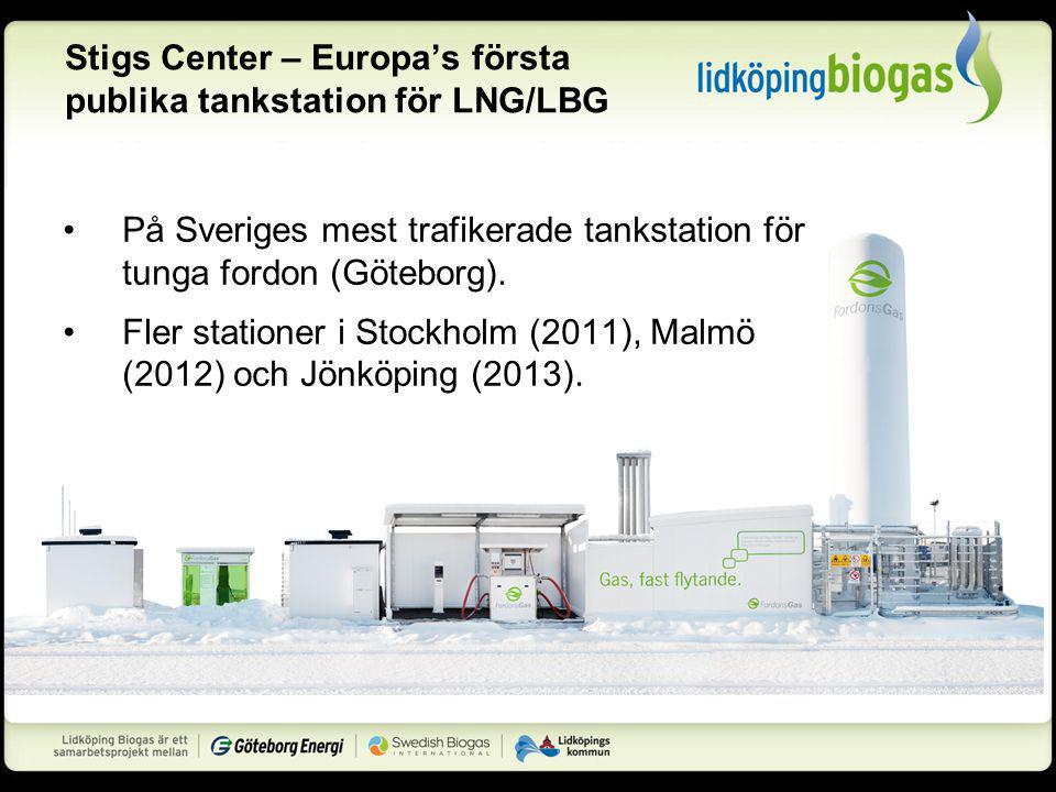 Stigs Center – Europa's första publika tankstation för LNG/LBG På Sveriges mest trafikerade tankstation för tunga fordon (Göteborg).