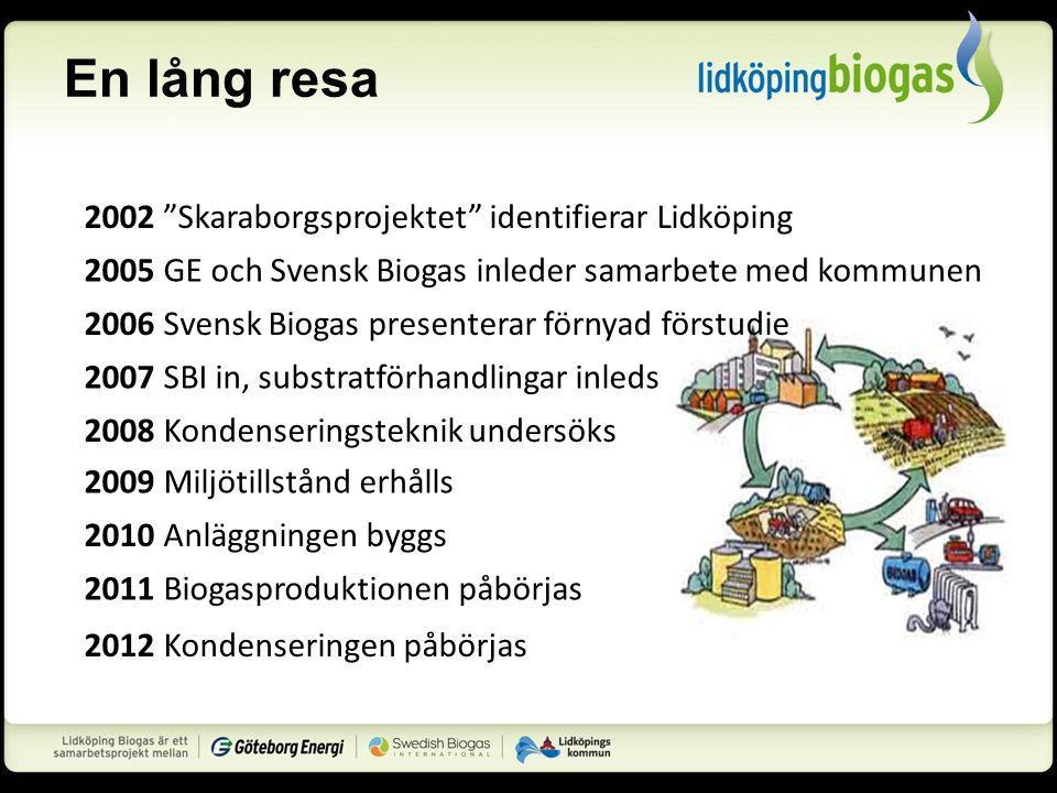 En lång resa 2002 Skaraborgsprojektet identifierar Lidköping 2005 GE och Svensk Biogas inleder samarbete med kommunen 2006 Svensk Biogas presenterar förnyad förstudie 2007 SBI in, substratförhandlingar inleds 2008 Kondenseringsteknik undersöks 2009 Miljötillstånd erhålls 2010 Anläggningen byggs 2011 Biogasproduktionen påbörjas 2012 Kondenseringen påbörjas