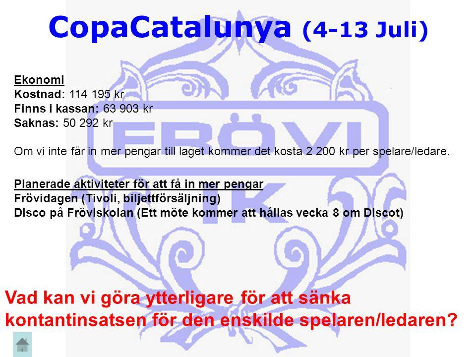 CopaCatalunya (4-13 Juli) Ekonomi Kostnad: 114 195 kr Finns i kassan: 63 903 kr Saknas: 50 292 kr Om vi inte får in mer pengar till laget kommer det kosta 2 200 kr per spelare/ledare.