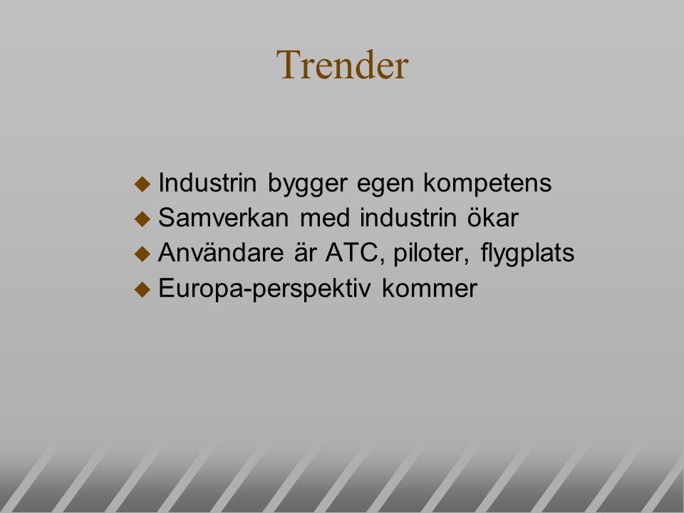 Trender u Industrin bygger egen kompetens u Samverkan med industrin ökar u Användare är ATC, piloter, flygplats u Europa-perspektiv kommer