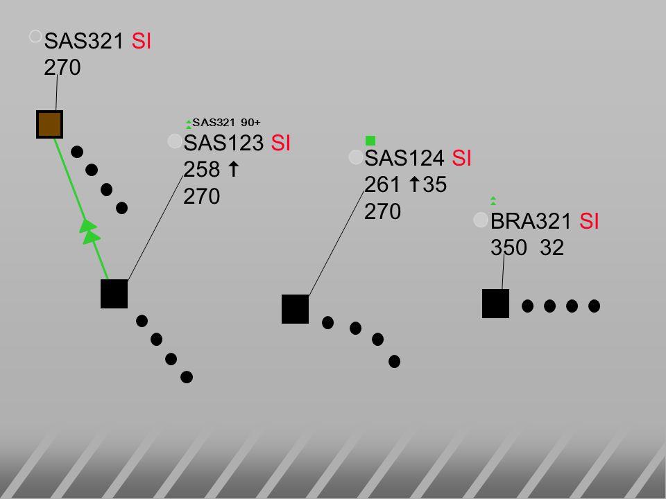 SAS321 90+ SAS123 SI 258  270 SAS321 SI 270 BRA321 SI 350 32 SAS124 SI 261  35 270