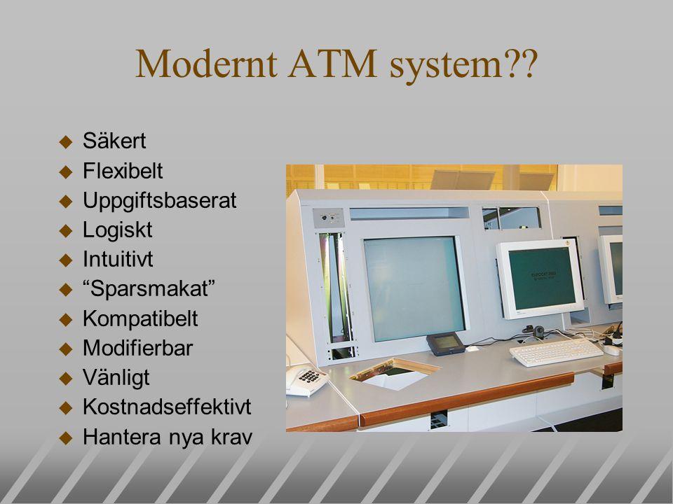 "Modernt ATM system?? u Säkert u Flexibelt u Uppgiftsbaserat u Logiskt u Intuitivt u ""Sparsmakat"" u Kompatibelt u Modifierbar u Vänligt u Kostnadseffek"