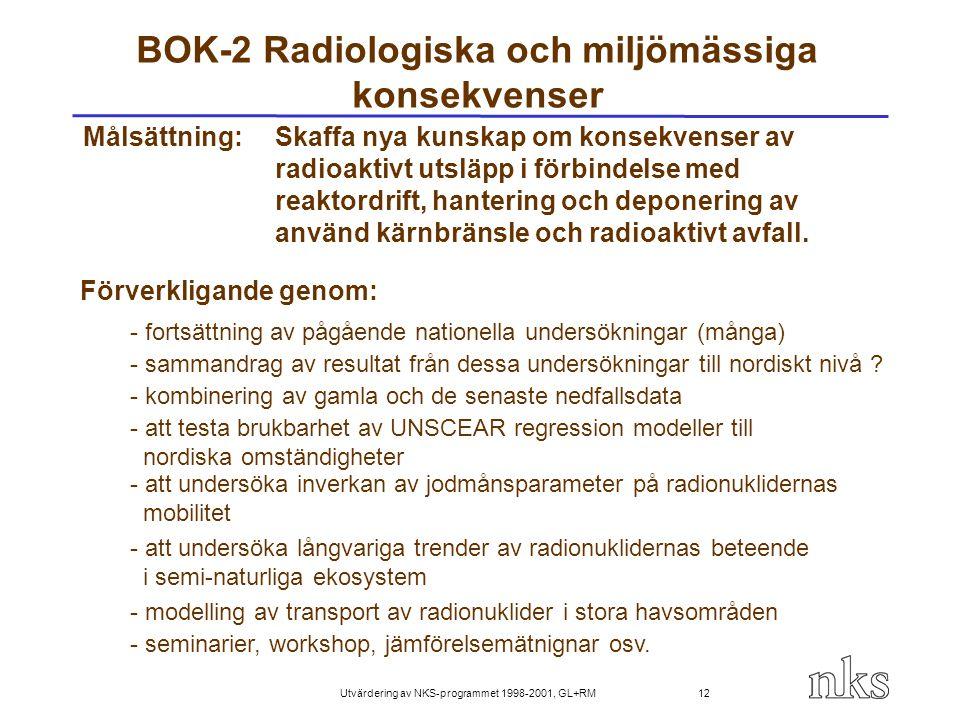 Utvärdering av NKS-programmet 1998-2001, GL+RM 12 BOK-2 Radiologiska och miljömässiga konsekvenser Målsättning:Skaffa nya kunskap om konsekvenser av r
