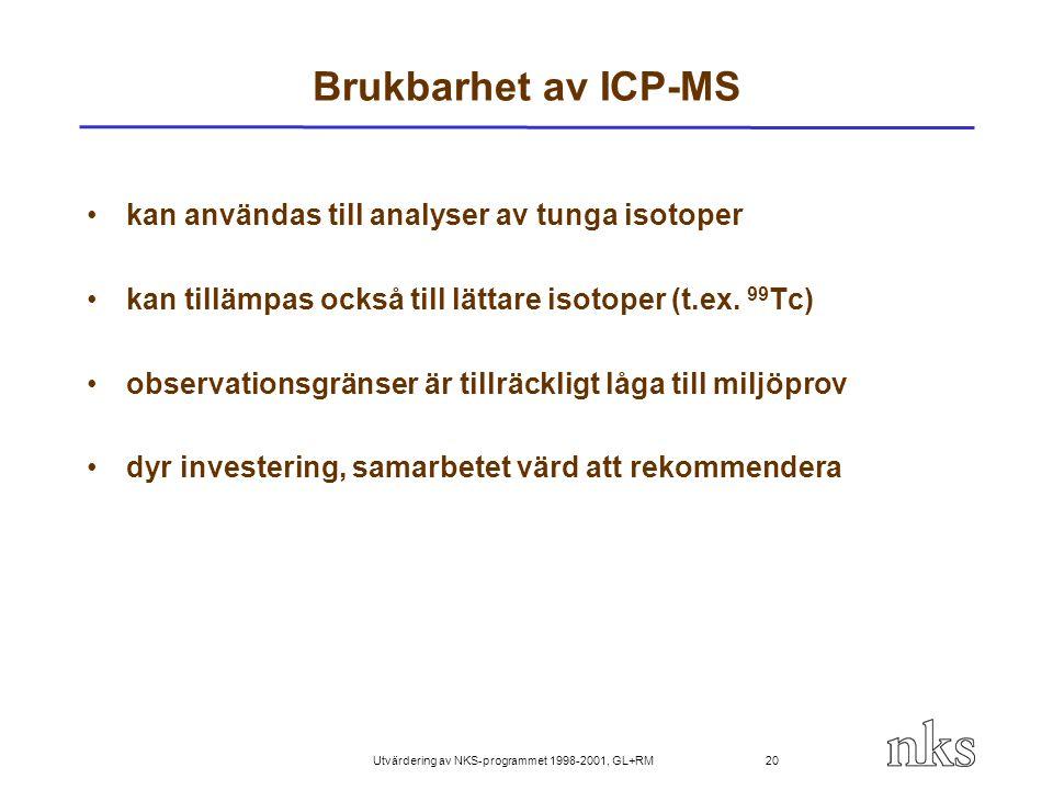 Utvärdering av NKS-programmet 1998-2001, GL+RM 20 Brukbarhet av ICP-MS kan användas till analyser av tunga isotoper kan tillämpas också till lättare i