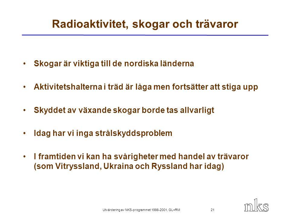 Utvärdering av NKS-programmet 1998-2001, GL+RM 21 Radioaktivitet, skogar och trävaror Skogar är viktiga till de nordiska länderna Aktivitetshalterna i