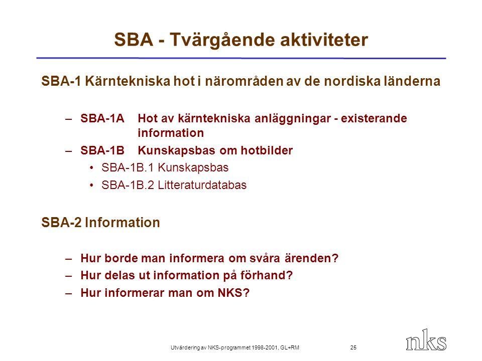 Utvärdering av NKS-programmet 1998-2001, GL+RM 25 SBA - Tvärgående aktiviteter SBA-1 Kärntekniska hot i närområden av de nordiska länderna –SBA-1AHot