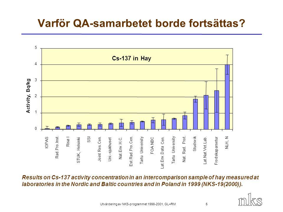 Utvärdering av NKS-programmet 1998-2001, GL+RM 6 Ett nytt sätt att använda resurser Antal rätta radionuklider rapporterade av laboratorier som deltog i jämförelsen av analysprogrammen för gammaspektrometri.