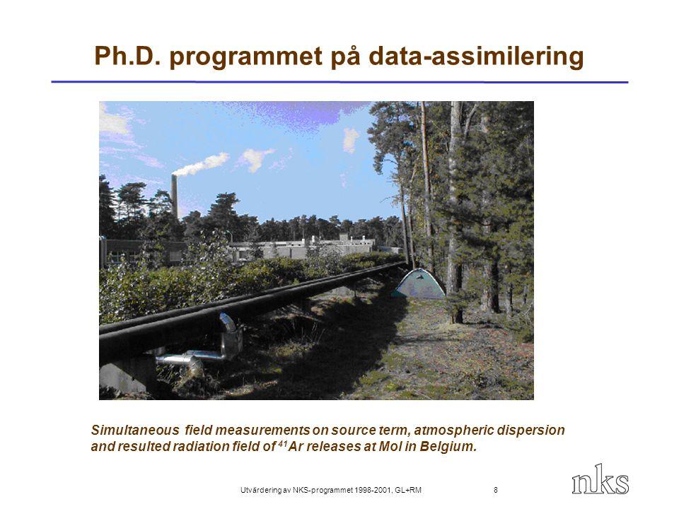 Utvärdering av NKS-programmet 1998-2001, GL+RM 29 Utvärdering av SBA-1 Projektet har gått till den definierade målsättningarna Alla resultaten är inte ännu färdiga Både litteraturdatabasen och kunskapsbasen är så viktiga informationskällor att de bör tas i operativt bruk Både databaserna kan utnyttjas i beredskapssituationer Myndigheterna borde fatta beslut om deras underhåll och utveckling SBA-1 använde ca.