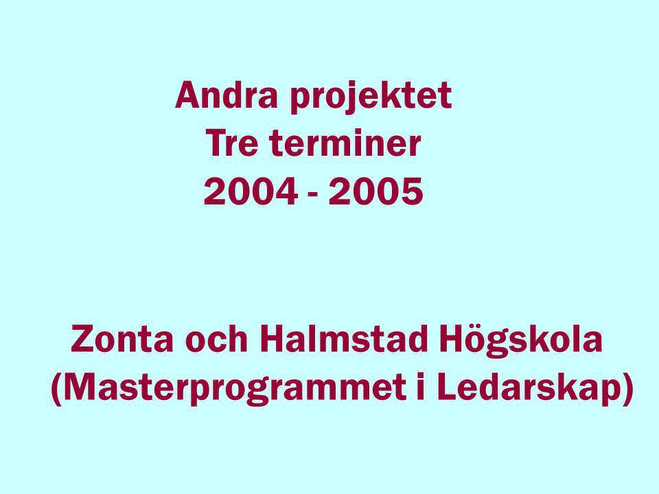 Andra projektet Tre terminer 2004 - 2005 Zonta och Halmstad Högskola (Masterprogrammet i Ledarskap)