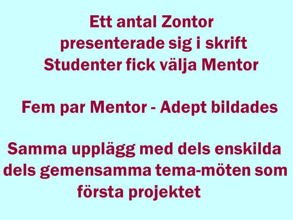 Ett antal Zontor presenterade sig i skrift Studenter fick välja Mentor Fem par Mentor - Adept bildades Samma upplägg med dels enskilda dels gemensamma tema-möten som första projektet