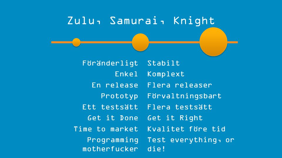 Zulu, Samurai, Knight Föränderligt Enkel En release Prototyp Ett testsätt Get it Done Time to market Programming motherfucker Stabilt Komplext Flera releaser Förvaltningsbart Flera testsätt Get it Right Kvalitet före tid Test everything, or die!