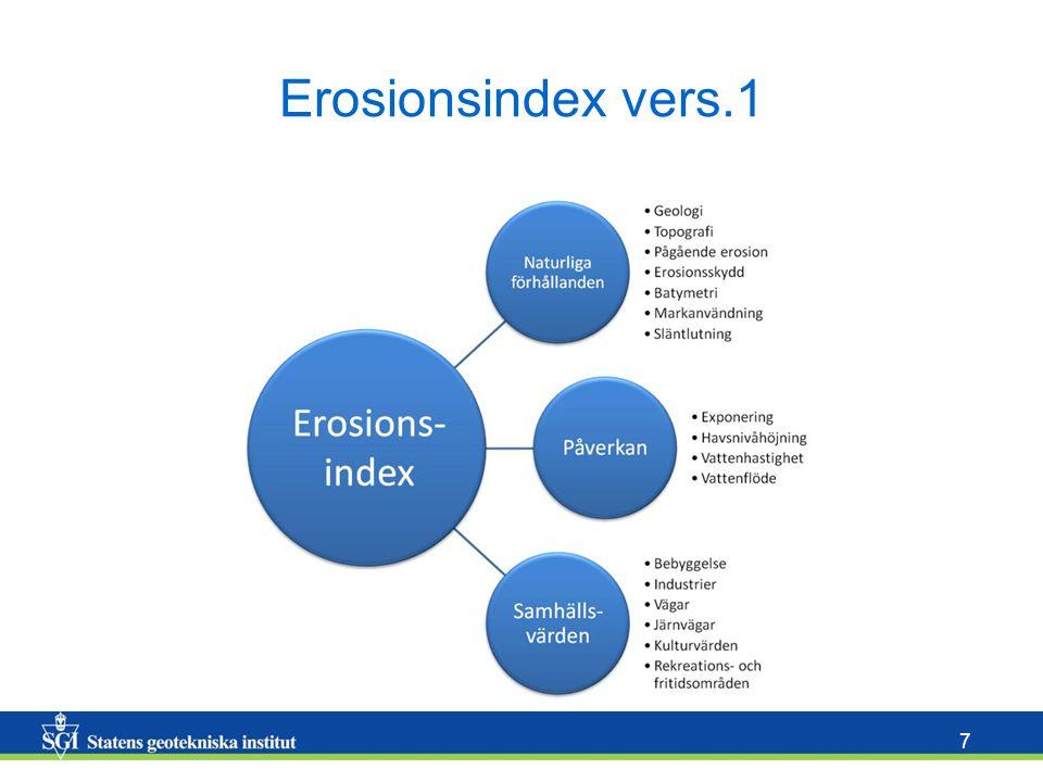 8 Erosionsindex vers.