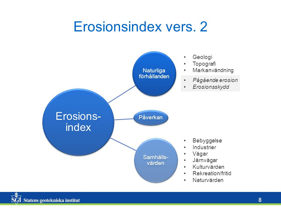 8 Erosionsindex vers. 2 Erosions- index Naturliga förhållanden Påverkan Samhälls- värden Pågående erosion Erosionsskydd Bebyggelse Industrier Vägar Jä