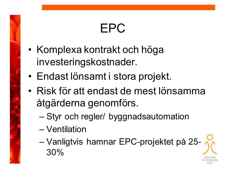 Andra affärsmodeller och metoder Energy Supply Contracting Integrated Energy Contracting Chauffage BELOK Totalprojekt Partnering