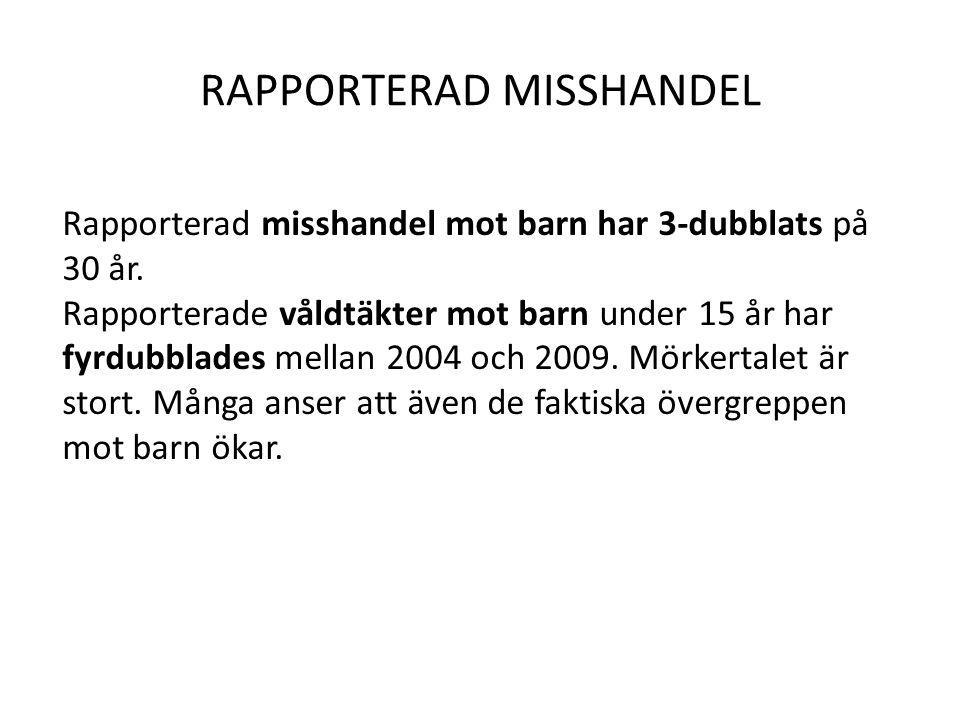 RAPPORTERAD MISSHANDEL Rapporterad misshandel mot barn har 3-dubblats på 30 år. Rapporterade våldtäkter mot barn under 15 år har fyrdubblades mellan 2