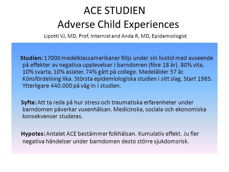 ACE STUDIEN Adverse Child Experiences Lipotti VJ, MD, Prof, Internist and Anda R, MD, Epidemiologist Studien: 17000 medelklassamerikaner följs under sin livstid med avseende på effekter av negativa upplevelser i barndomen (före 18 år).