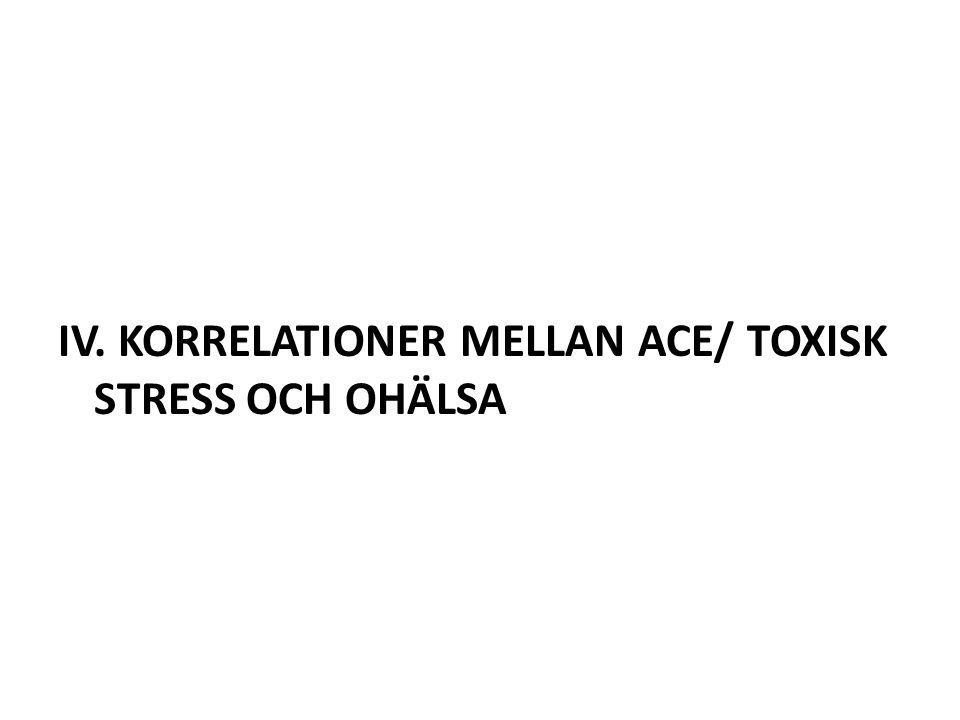 IV. KORRELATIONER MELLAN ACE/ TOXISK STRESS OCH OHÄLSA