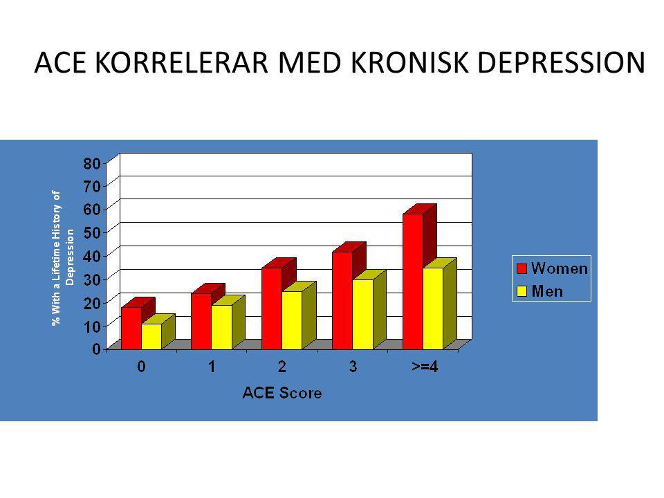 ACE KORRELERAR MED KRONISK DEPRESSION