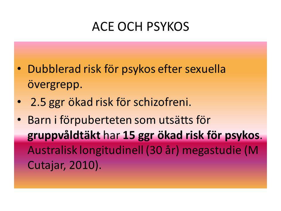 ACE OCH PSYKOS Dubblerad risk för psykos efter sexuella övergrepp. 2.5 ggr ökad risk för schizofreni. Barn i förpuberteten som utsätts för gruppvåldtä