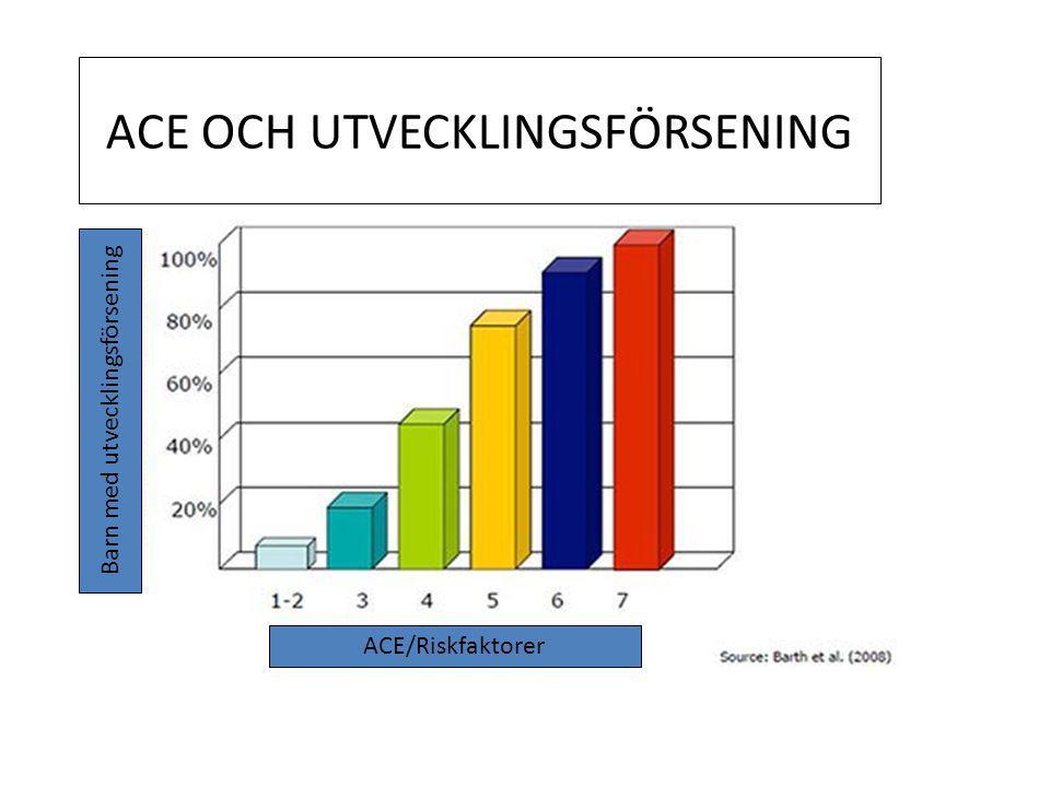 ACE/Riskfaktorer Barn med utvecklingsförsening ACE OCH UTVECKLINGSFÖRSENING