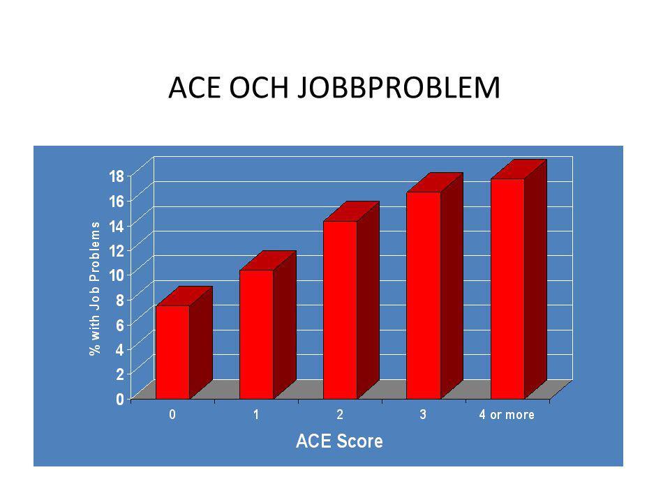 ACE OCH JOBBPROBLEM