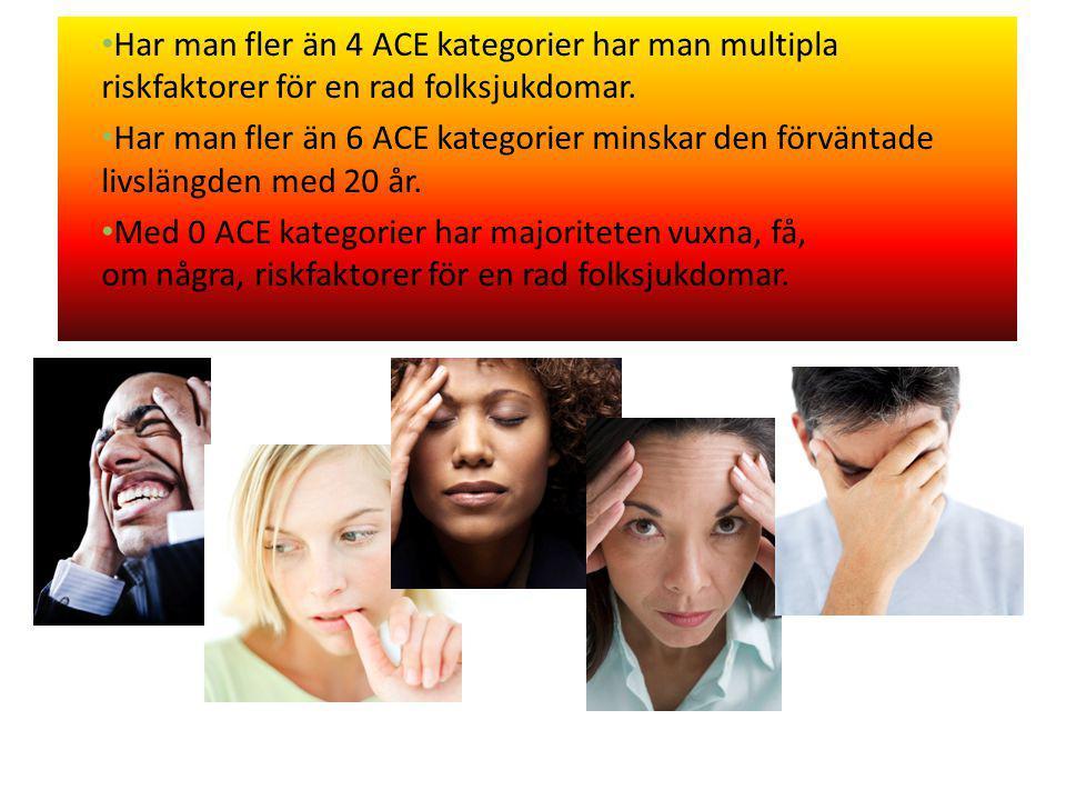 Har man fler än 4 ACE kategorier har man multipla riskfaktorer för en rad folksjukdomar. Har man fler än 6 ACE kategorier minskar den förväntade livsl
