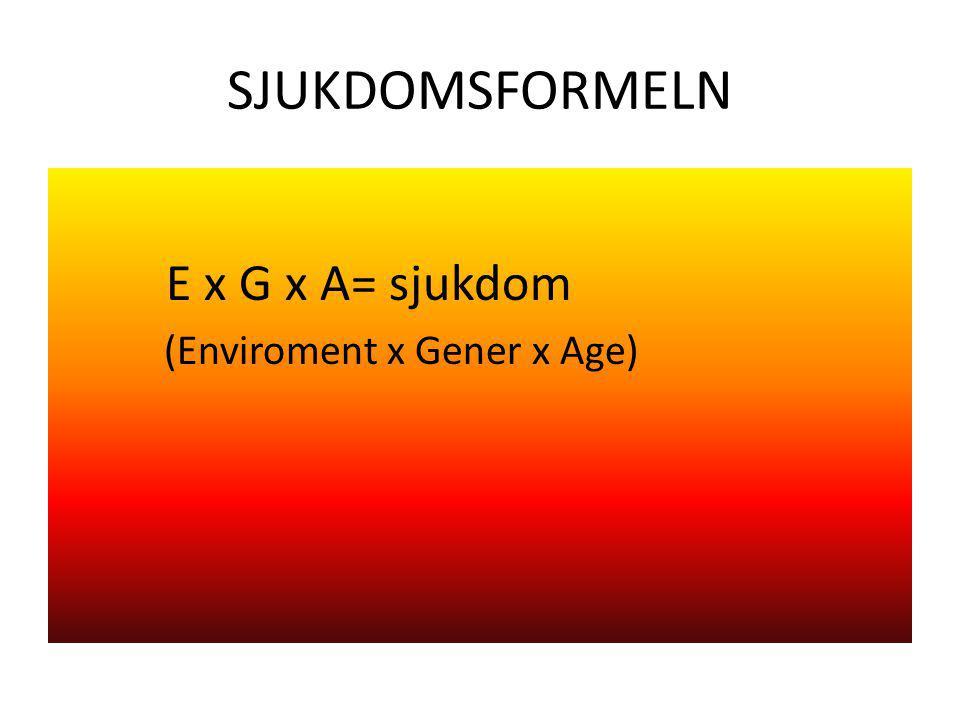 SJUKDOMSFORMELN E x G x A= sjukdom (Enviroment x Gener x Age)