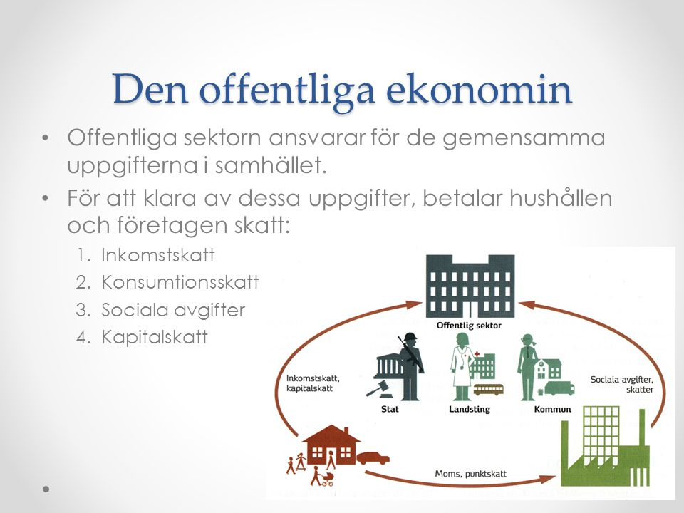 Den offentliga ekonomin Offentliga sektorn ansvarar för de gemensamma uppgifterna i samhället. För att klara av dessa uppgifter, betalar hushållen och