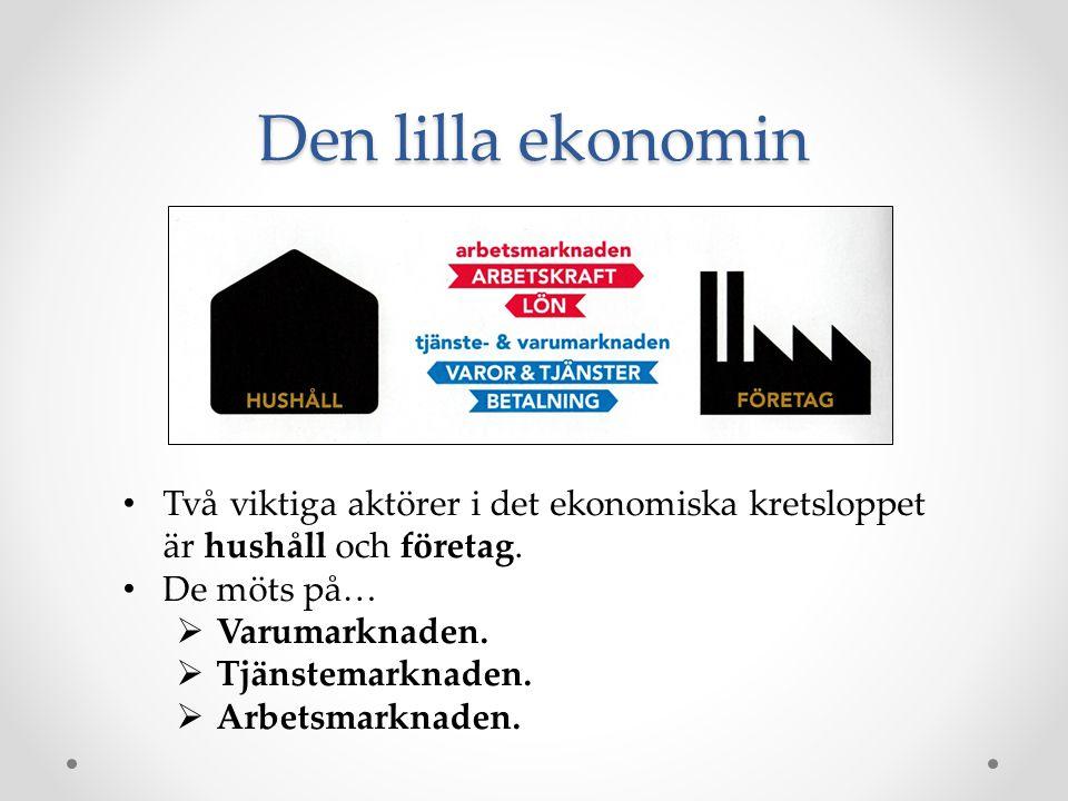 Den lilla ekonomin Två viktiga aktörer i det ekonomiska kretsloppet är hushåll och företag. De möts på…  Varumarknaden.  Tjänstemarknaden.  Arbetsm