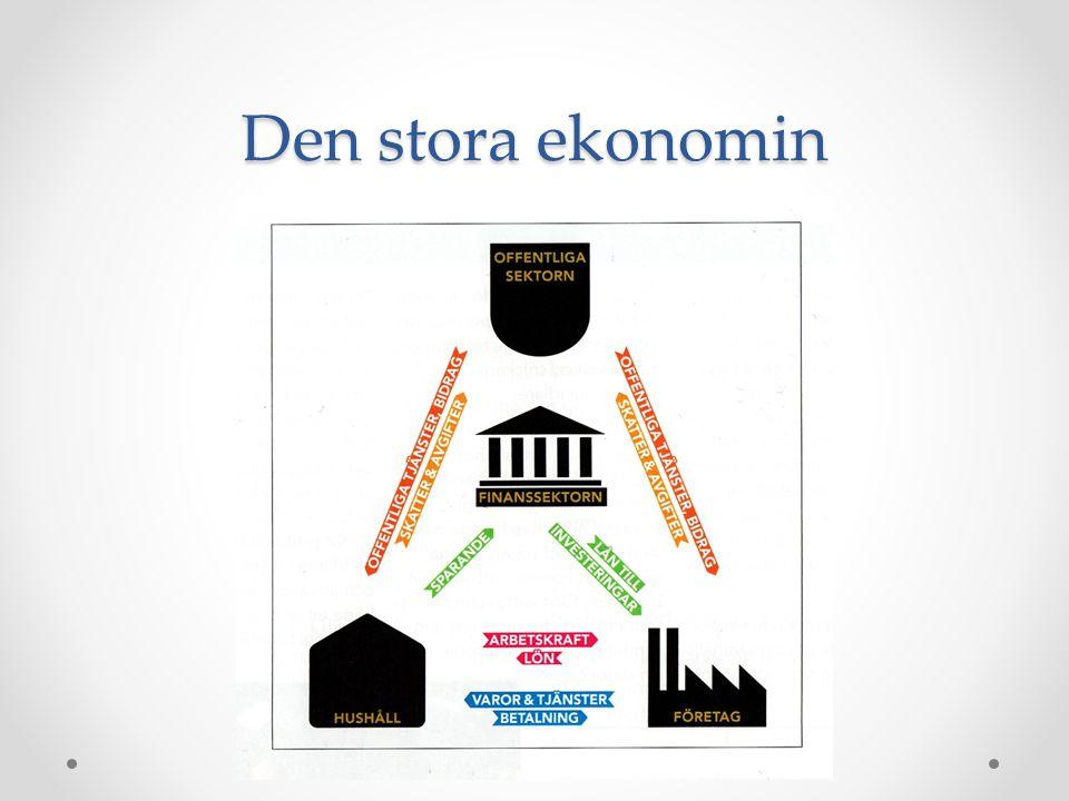 Den stora ekonomin