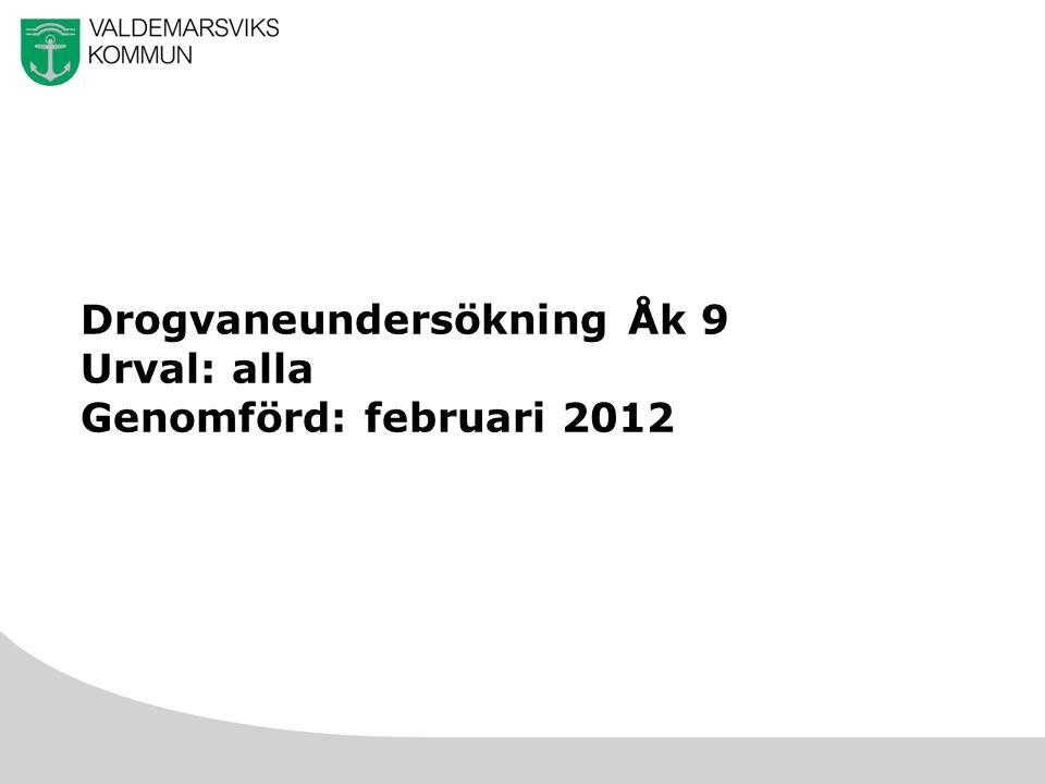 1 Drogvaneundersökning Åk 9 Urval: alla Genomförd: februari 2012