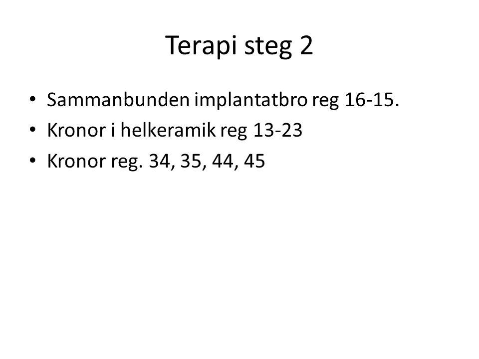 Terapi steg 2 Sammanbunden implantatbro reg 16-15. Kronor i helkeramik reg 13-23 Kronor reg. 34, 35, 44, 45