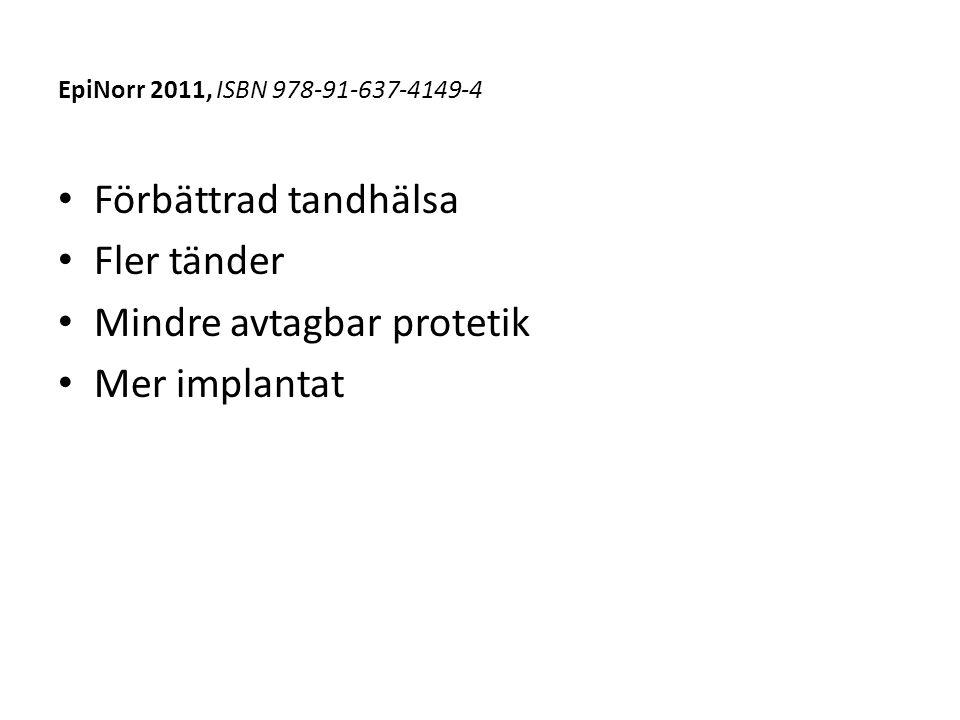 EpiNorr 2011, ISBN 978-91-637-4149-4 Förbättrad tandhälsa Fler tänder Mindre avtagbar protetik Mer implantat
