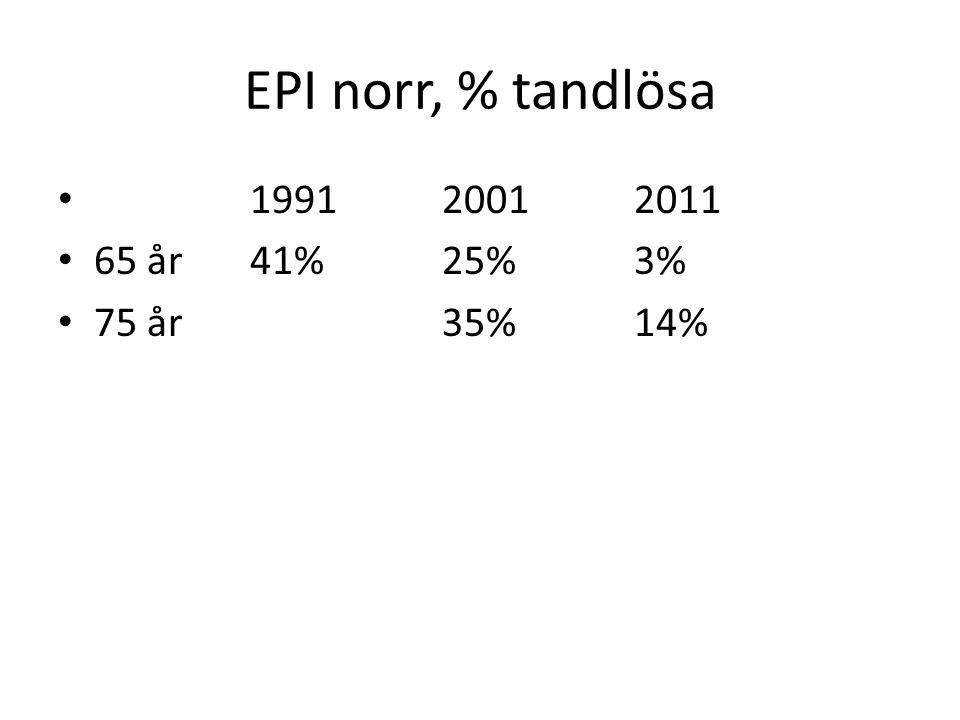 Main categories% Edentulism(95% CI for the difference) Elderly in nursing homes (n=79) Matched group 33 6 (0.118 to 0.506)* Younger functionally impaired (n=109) Matched group Individuals with psychiatric diseases (n=37) Matched group 3 0 19 0 (-0.01 to 0.07) (0.065 to 0.382)* Complete tooth loss in the study groups vs.