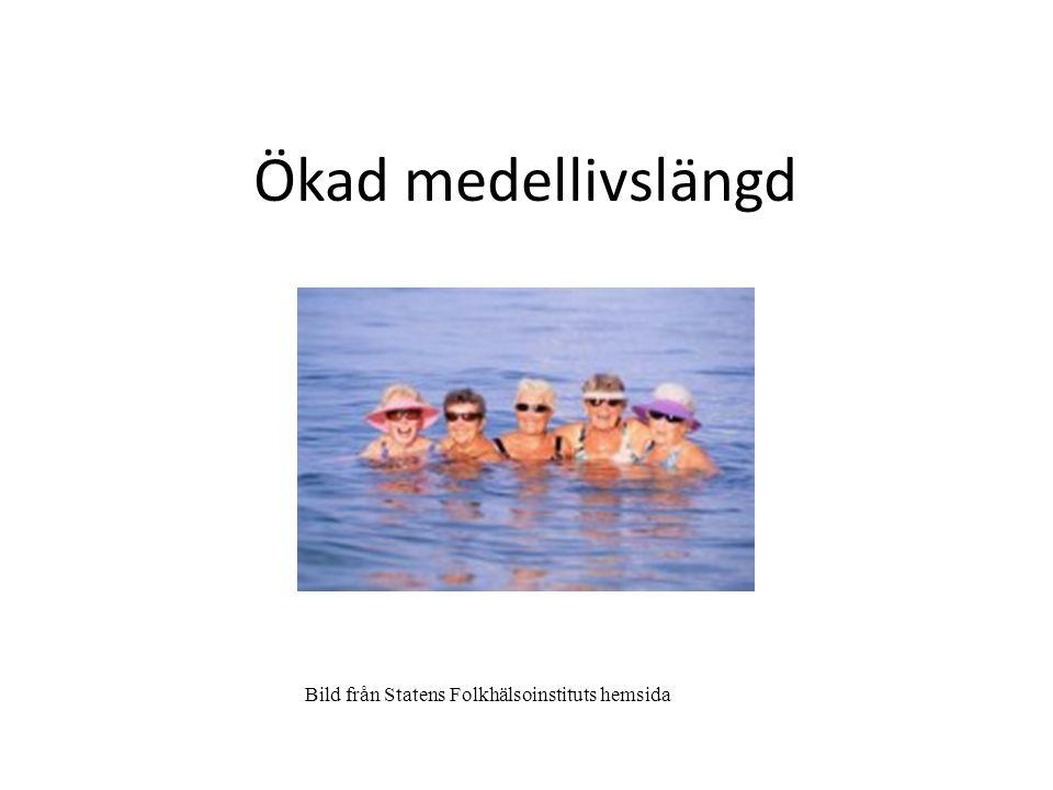 Ökad medellivslängd Bild från Statens Folkhälsoinstituts hemsida