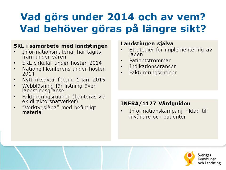 Vad görs under 2014 och av vem.Vad behöver göras på längre sikt.