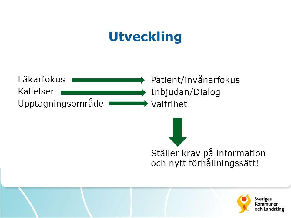 Utveckling Läkarfokus Kallelser Upptagningsområde Patient/invånarfokus Inbjudan/Dialog Valfrihet Ställer krav på information och nytt förhållningssätt!