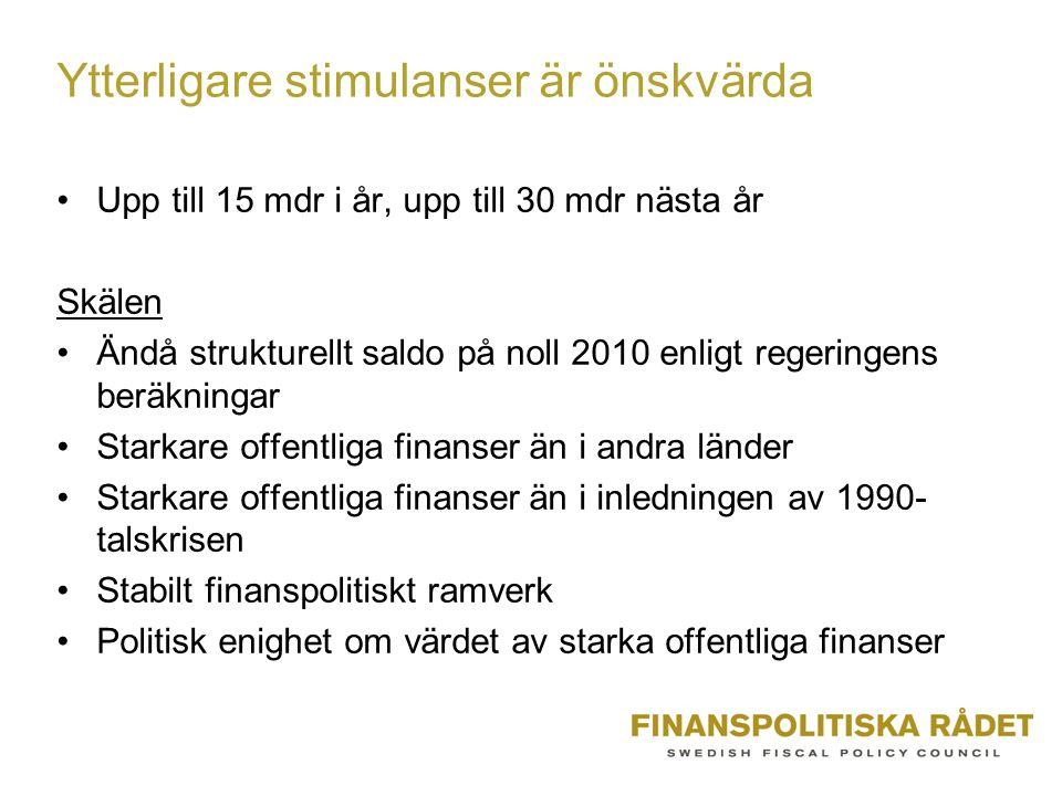 Ytterligare stimulanser är önskvärda Upp till 15 mdr i år, upp till 30 mdr nästa år Skälen Ändå strukturellt saldo på noll 2010 enligt regeringens beräkningar Starkare offentliga finanser än i andra länder Starkare offentliga finanser än i inledningen av 1990- talskrisen Stabilt finanspolitiskt ramverk Politisk enighet om värdet av starka offentliga finanser