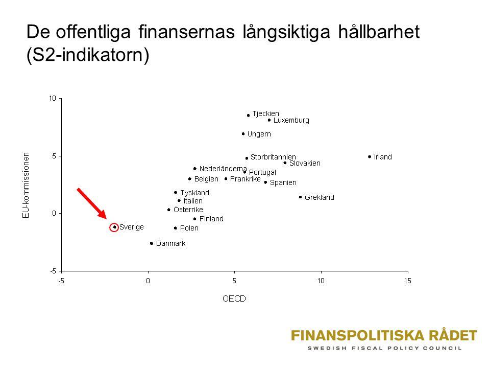 De offentliga finansernas långsiktiga hållbarhet (S2-indikatorn)