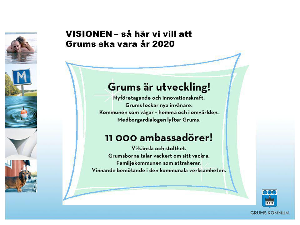VISIONEN – så här vi vill att Grums ska vara år 2020