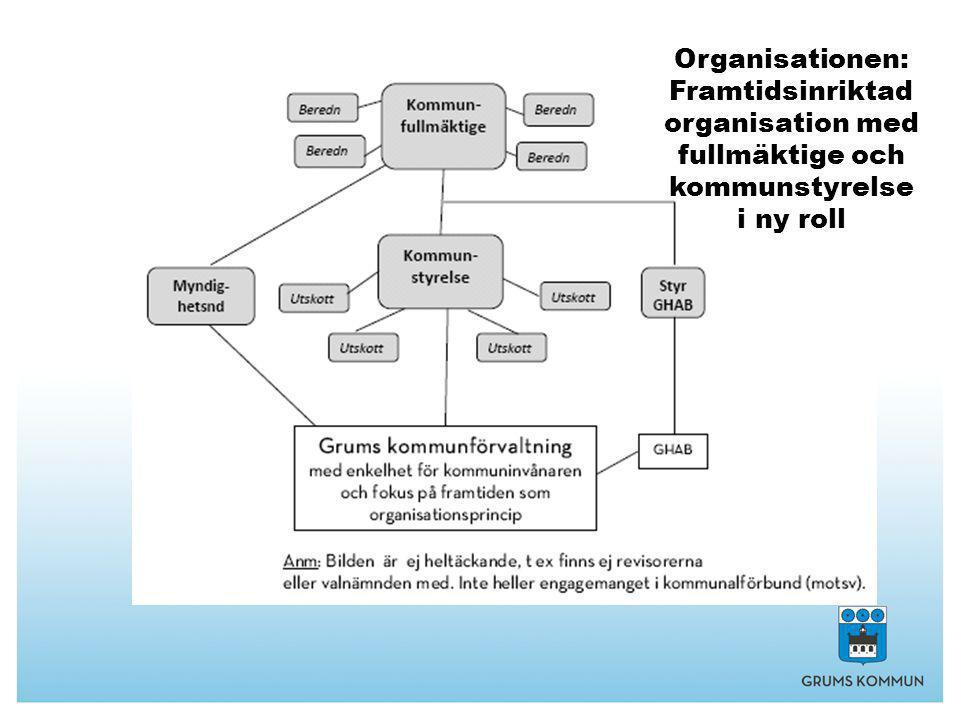 Organisationen: Framtidsinriktad organisation med fullmäktige och kommunstyrelse i ny roll