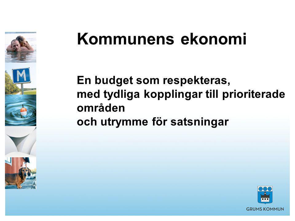Kommunens ekonomi En budget som respekteras, med tydliga kopplingar till prioriterade områden och utrymme för satsningar