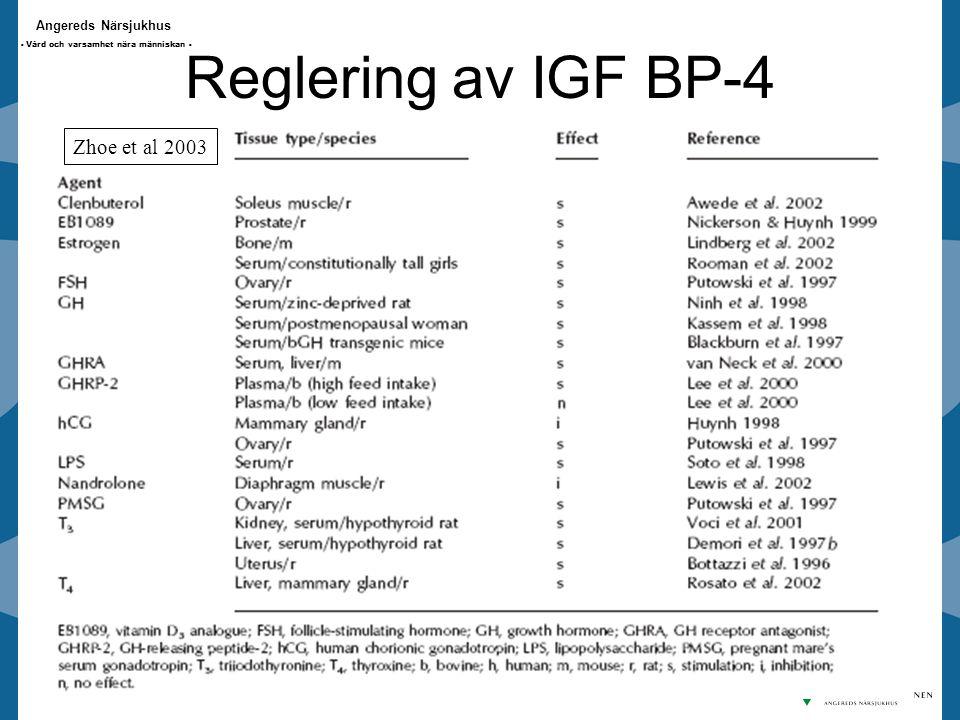 Angereds Närsjukhus - Vård och varsamhet nära människan - Reglering av IGF BP-4 Zhoe et al 2003