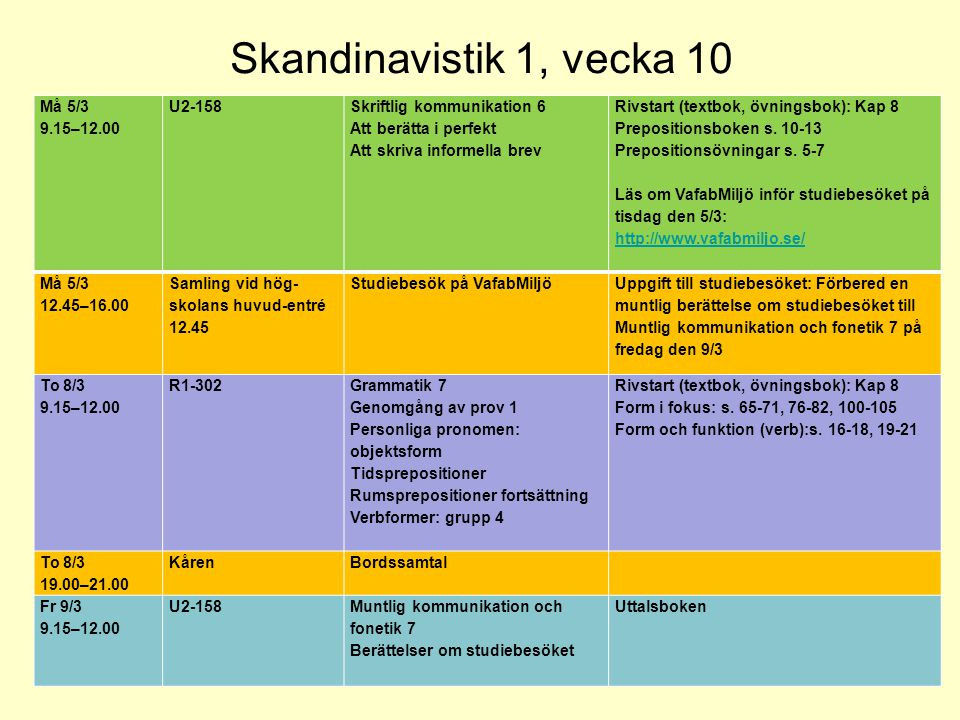 Skandinavistik 1, vecka 10 Må 5/3 9.15–12.00 U2-158 Skriftlig kommunikation 6 Att berätta i perfekt Att skriva informella brev Rivstart (textbok, övni
