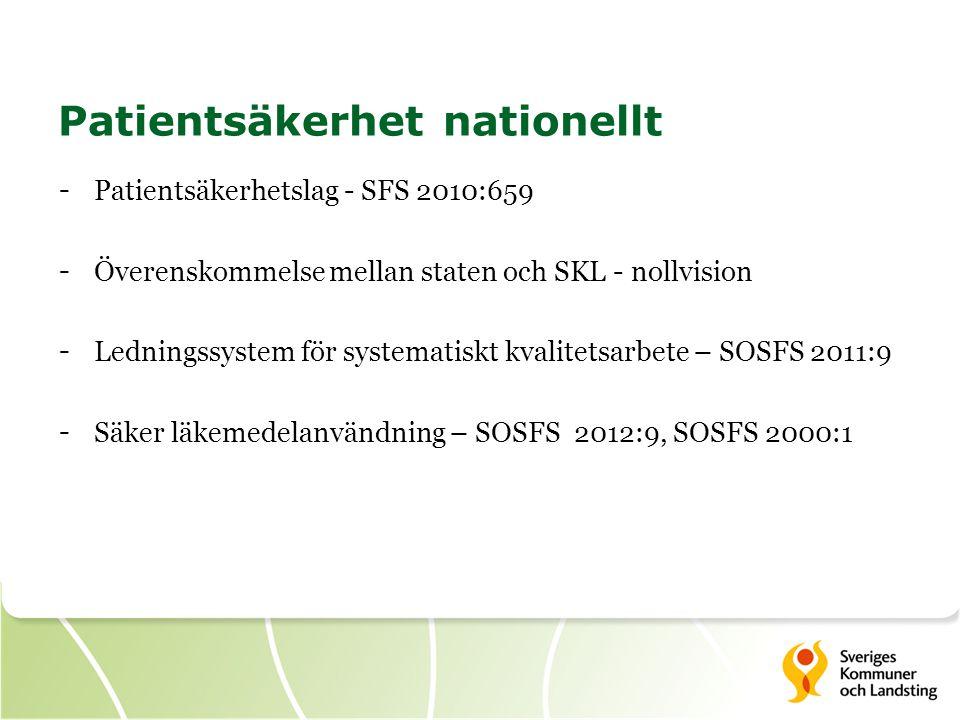 Patientsäkerhet nationellt - Patientsäkerhetslag - SFS 2010:659 - Överenskommelse mellan staten och SKL - nollvision - Ledningssystem för systematiskt kvalitetsarbete – SOSFS 2011:9 - Säker läkemedelanvändning – SOSFS 2012:9, SOSFS 2000:1