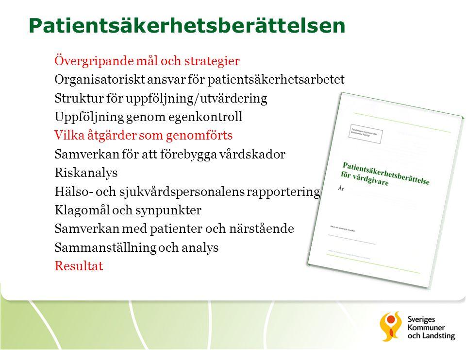 Patientsäkerhetsberättelsen Övergripande mål och strategier Organisatoriskt ansvar för patientsäkerhetsarbetet Struktur för uppföljning/utvärdering Uppföljning genom egenkontroll Vilka åtgärder som genomförts Samverkan för att förebygga vårdskador Riskanalys Hälso- och sjukvårdspersonalens rapportering Klagomål och synpunkter Samverkan med patienter och närstående Sammanställning och analys Resultat