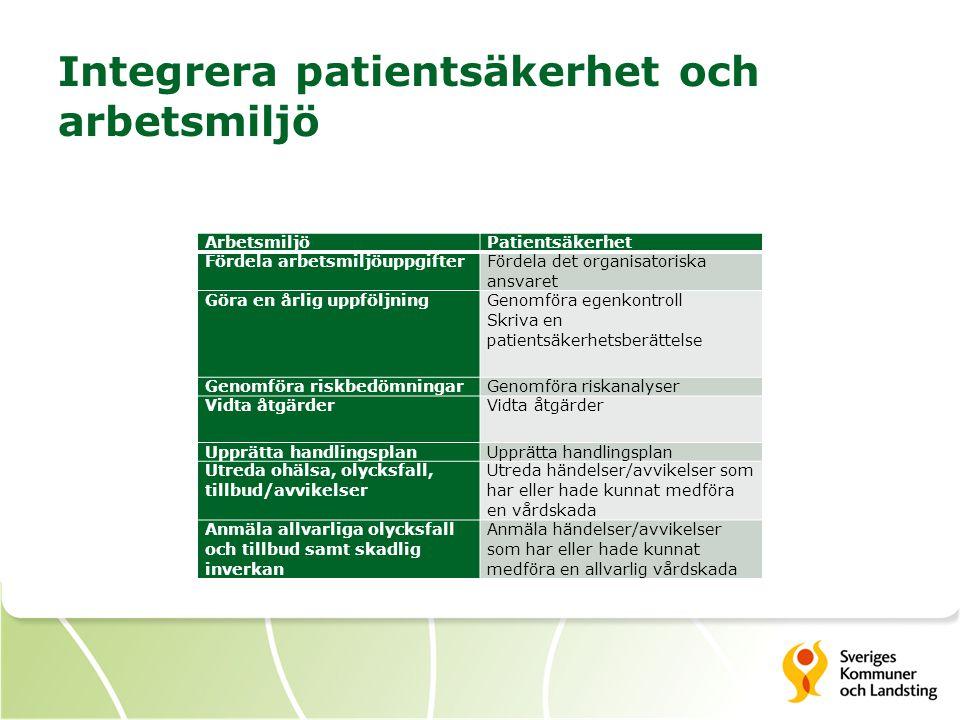 Läkemedelsfel i vårdens övergångar - Sköra äldre - 6-16 % av sjukhusinläggningar är läkemedelsrelaterade - Undvikbara läkemedelsrelaterade skador, 5,6 – 24,6 miljarder/år - Hälften av alla läkemedelsfel orsakas av bristande kommunikation i vårdens övergångar - Går att förebygga