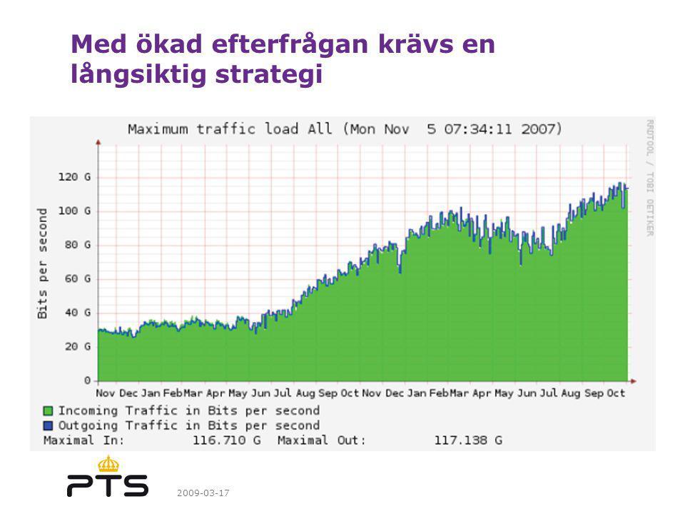 2009-03-17 Med ökad efterfrågan krävs en långsiktig strategi