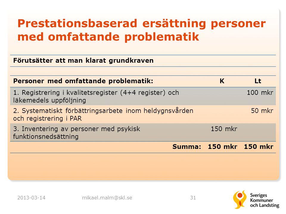 Prestationsbaserad ersättning personer med omfattande problematik 2013-03-14mikael.malm@skl.se31 Personer med omfattande problematik:KLt 1. Registreri