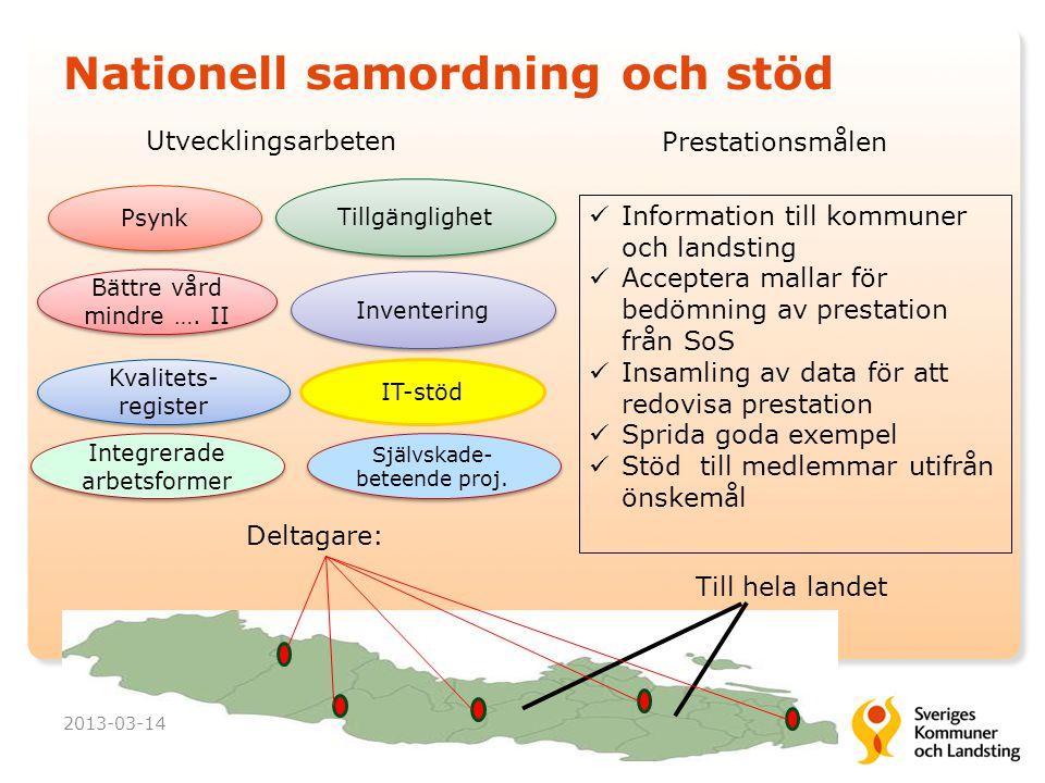 Information till kommuner och landsting Acceptera mallar för bedömning av prestation från SoS Insamling av data för att redovisa prestation Sprida god